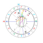 Free Horoscope Chart